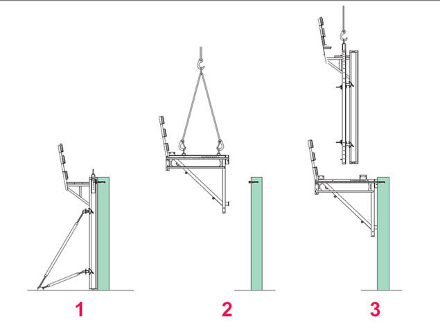 climbing formwork system which can be installed on vertical surfaces